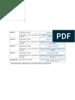 Cronograma Aportes Estudios Literarios