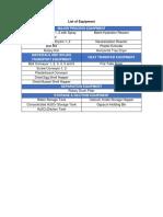 List of Equipment - CalciPlast