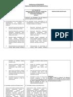 Comparativo DS 024-2016-EM vs DS 023-2017-EM - 21.08 (1)