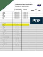 List Schedule Gambar (RISET)