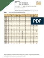 Ades - Admarine III - We019 Issued 21-02-2018 at 0400 Lt