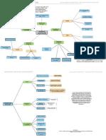 Mapa Mental Gestión de Las Comunicaciones y Mapa Mental Gestión de Los Interesados - Alejandro Valverde., Luis Ortega, Santiago Paz
