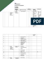 Documents.tips Silabus Mapel Akupunktur Smk Kes