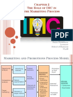 Ch 2 Ad the Role of IMC in the Marketing Process
