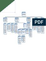 Mapa Conceptual de Aproximacion a La Inv.