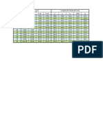 tabla para fc de 280 kg cm2.pdf
