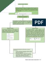 Diagrama de Conductividad Termica