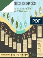 Infografia Pequen a Mineria Final
