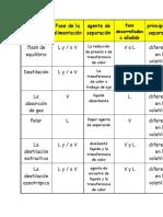 Separation Method.en.Es (1)