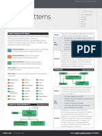 dZONE-design patterns-online.pdf