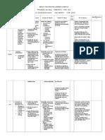 T-L Schedule EDU3103 Latest