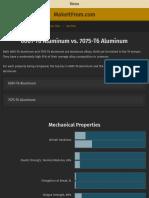6061-T6 Aluminum vs. 7075-T6 Aluminum __ MakeItFrom