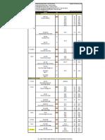 Sem 1 2018 Mid Term With Venue- Elm Campus.pdf2