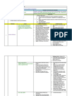 skpmg2_standard_3.2.docx
