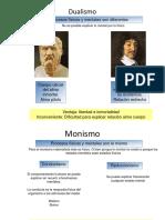 concepcionesfilosficasdelserhumano-110403135058-phpapp02