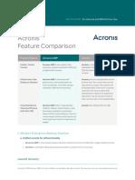UDP6 5 vs Acronis Battlecard