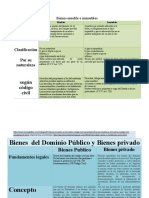 Cuadro Comparativo de Bienes de Muebles e Inmuebles - Bienes Del Dominio Publico y Privado
