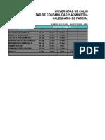 Calendario Parciales 1C