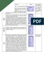 Microbiología de alimentos. Detección de Salmonella en alimentos.