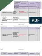 Standard Risk Register ISO 27001