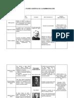 Matriz de Análisis Teoria Científica
