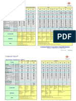 Formosa Ldpe Data Sheet