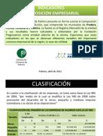 Composicion Empresarial 2011