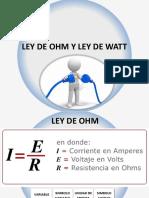 Ley de Ohm y Ley de Watt - 24
