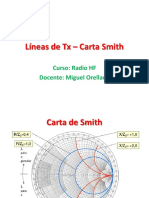 Carta de Smith - Tutorial