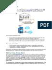 how-dsl-works.pdf