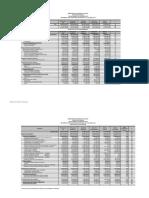Informe Ejecución Presupuestaria Abril 20151