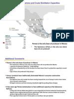 Pemex Refineries & Base Oil Production 2017