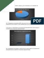 Grafico y Analisis
