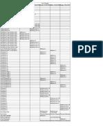 170802 Susunan Acara & Penggunaan Ruang Dr.wachid for Meeting PB 040817