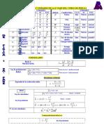 Formulario de Fis I f 1y2