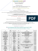 BigBandCharts(February2018).pdf