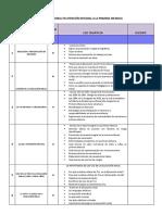 1-Contenidos Programáticos de Los Técnicos (1)