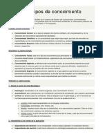 Diferentes Tipos de Conocimiento - Rodrigo Galo