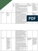 dokumen.tips_biotek-pangan.docx