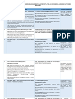 Al Zaeem RPL Mapping Document