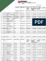 1243_-Copy of List of Name COC[1][1].Doc,Mtt,Qu