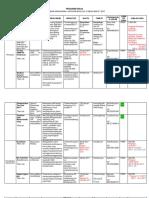 11-Proker HMJ BIO 2017 FIX....-1.docx