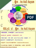 Training Material_5S & Muda_Hindi