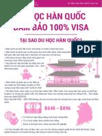 TT Du học Hàn Quốc