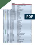 CxSuite Scanned Vulnerabilities List 7.14