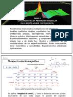 Absorciometría Molecular 2016