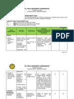 Worksheet IV Internal Environment Scan