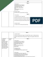 Pemetaan Math Pkp