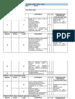 Plan de Clases Ids II f1 2016