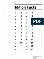 Addition Facts Table